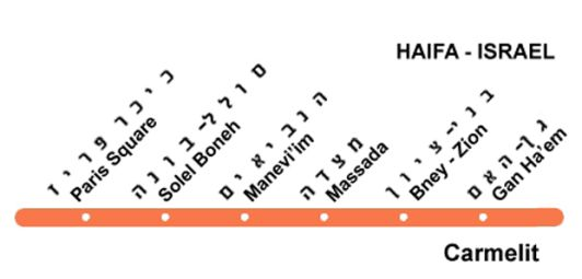 Маршрут-схема хайфского метро из 6 станций